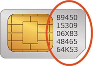 Billede af SIM-kort og SIM-kort nummer